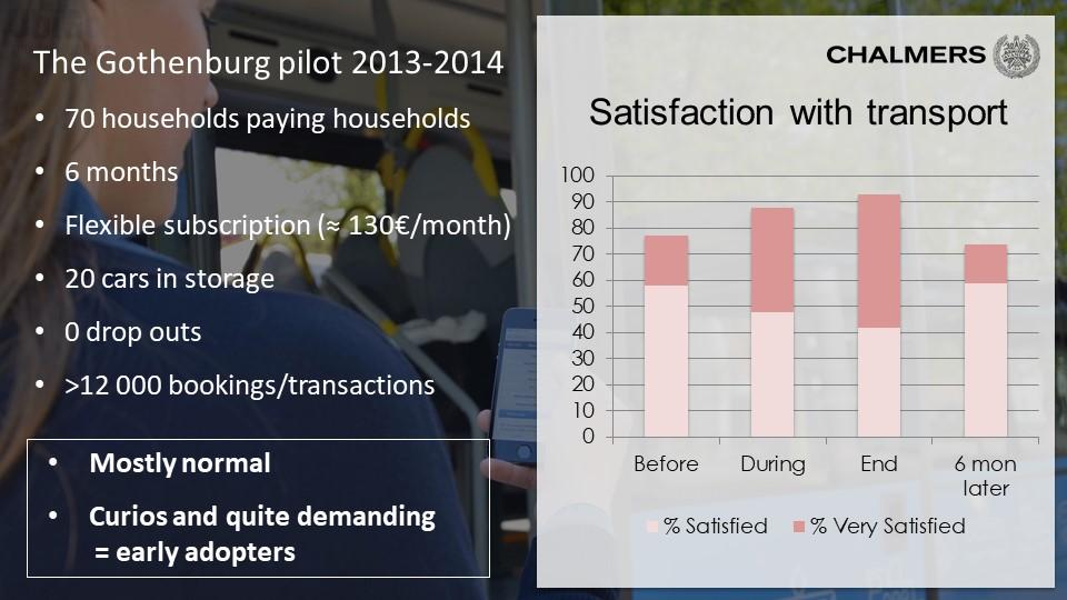 UbiGo: Ergebnisse des Pilotprojekts in Göteborg (Quelle: UbiGo)